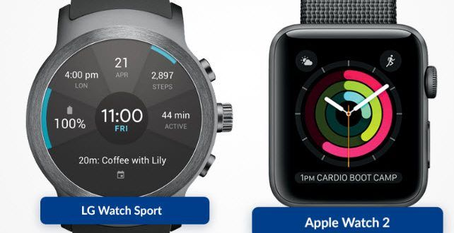 Win a Smartwatch Sweep