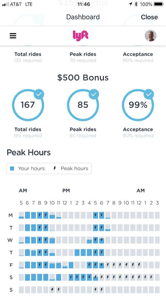 lyft power driver bonus example