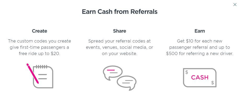 Lyft referral code bonus